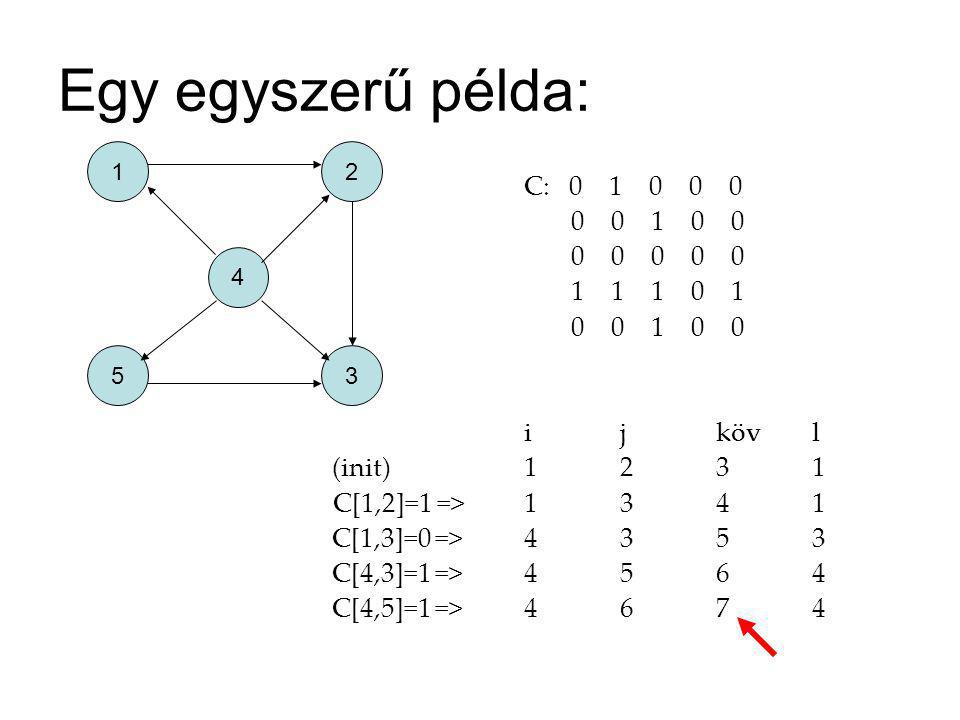 Egy egyszerű példa: 1. 2. C: 0 1 0 0 0. 0 0 1 0 0. 0 0 0 0 0.