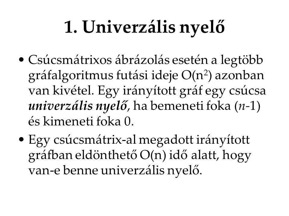 1. Univerzális nyelő