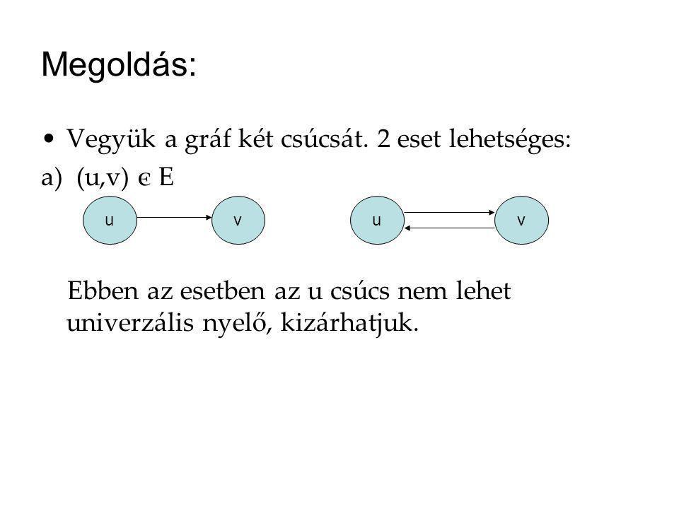 Megoldás: Vegyük a gráf két csúcsát. 2 eset lehetséges: a) (u,v) є E