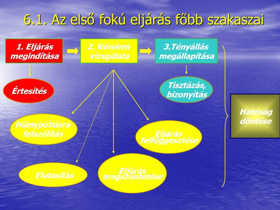 6.1. Az első fokú eljárás főbb szakaszai