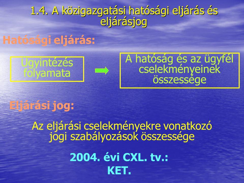 1.4. A közigazgatási hatósági eljárás és eljárásjog