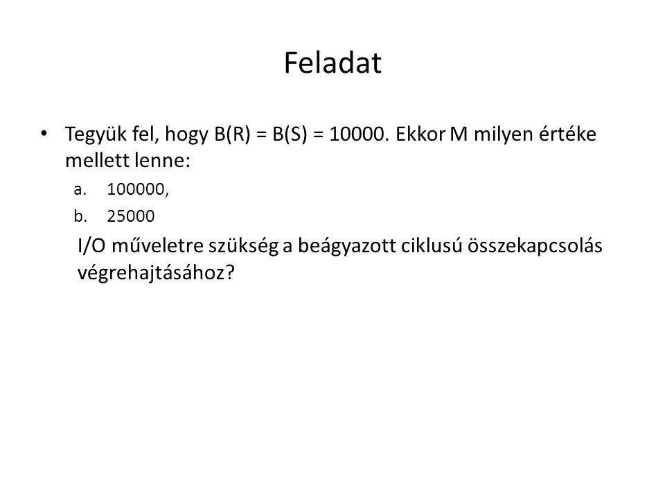 Feladat Tegyük fel, hogy B(R) = B(S) = 10000. Ekkor M milyen értéke mellett lenne: 100000, 25000.