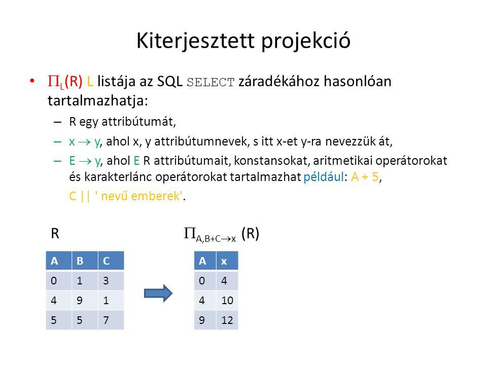 Kiterjesztett projekció