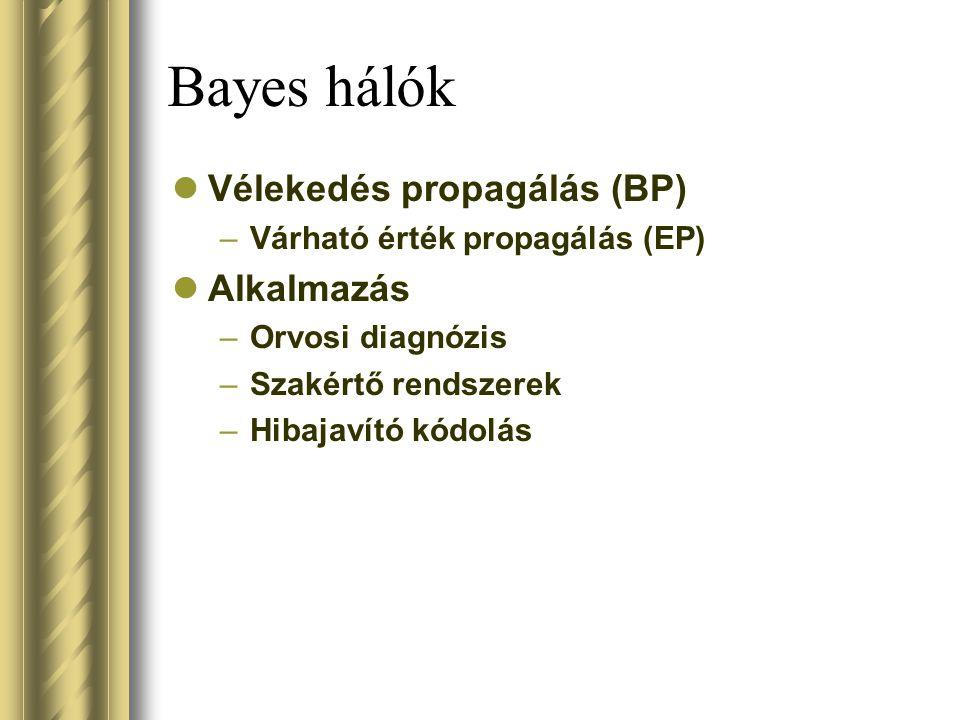 Bayes hálók Vélekedés propagálás (BP) Alkalmazás