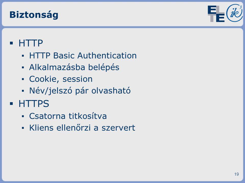 HTTP HTTPS Biztonság HTTP Basic Authentication Alkalmazásba belépés