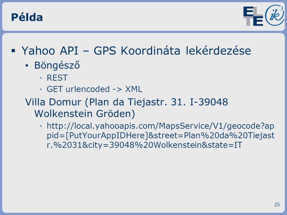 Yahoo API – GPS Koordináta lekérdezése
