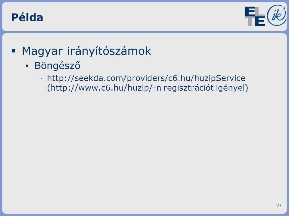 Magyar irányítószámok