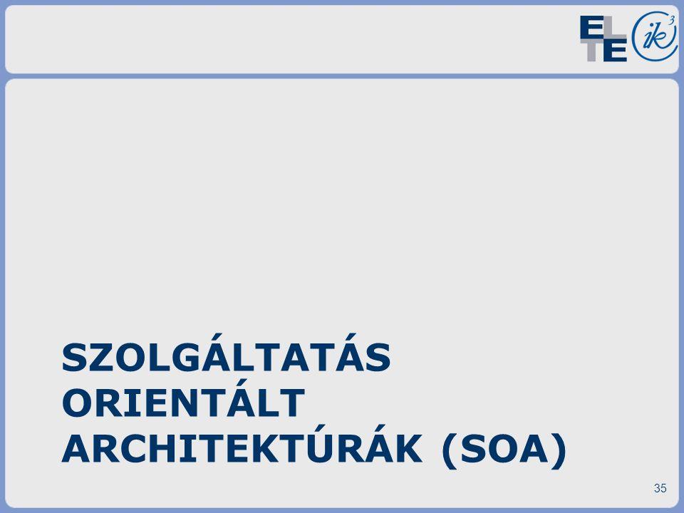 SZolgáltatás orientált architektúrák (SOA)