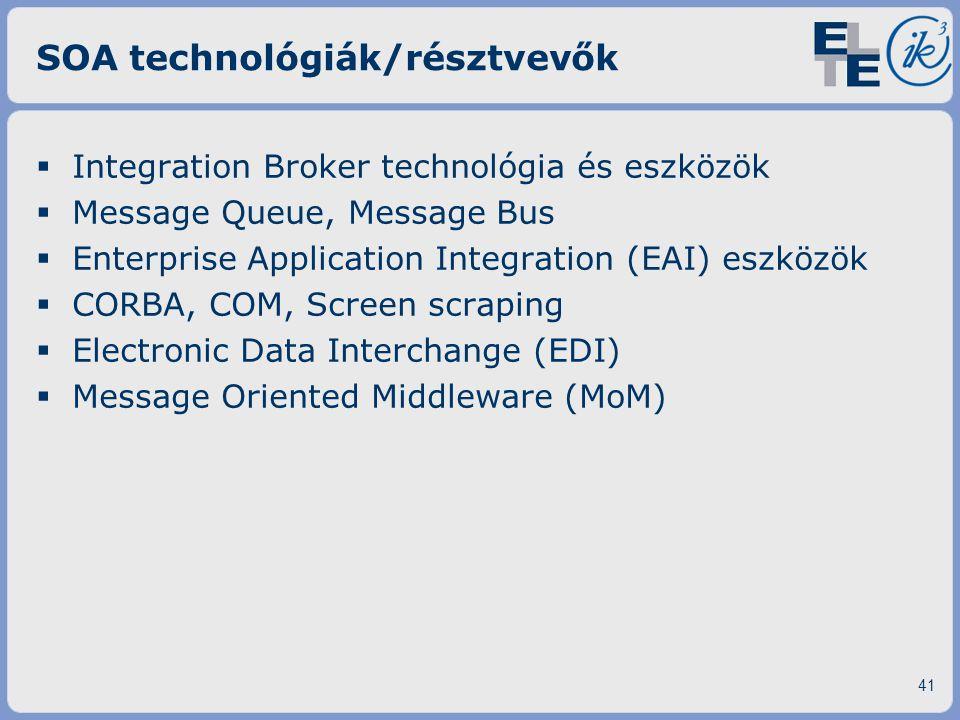 SOA technológiák/résztvevők