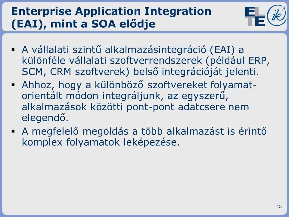 Enterprise Application Integration (EAI), mint a SOA elődje