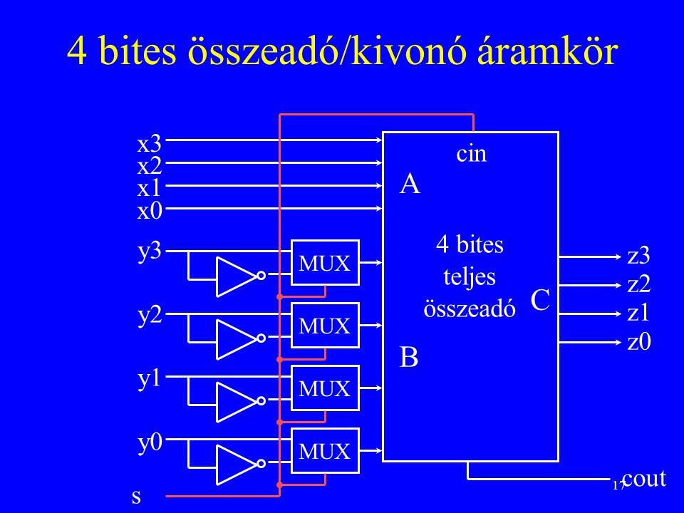4 bites összeadó/kivonó áramkör