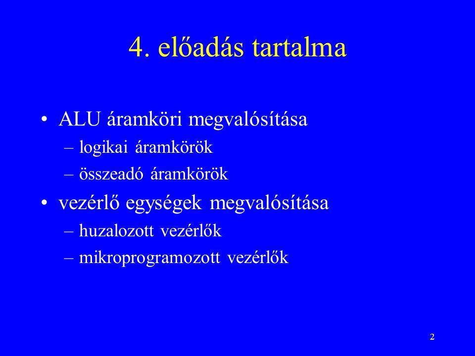 4. előadás tartalma ALU áramköri megvalósítása