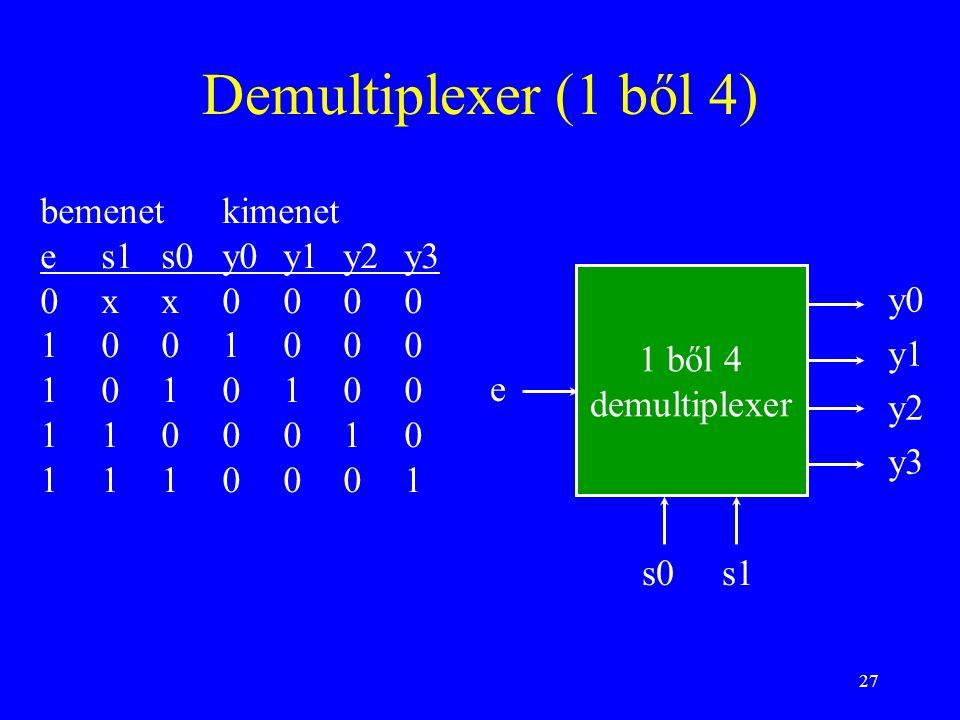 Demultiplexer (1 ből 4) bemenet kimenet e s1 s0 y0 y1 y2 y3