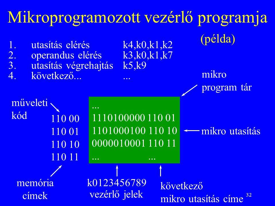 Mikroprogramozott vezérlő programja (példa)