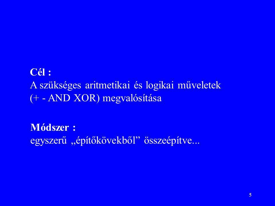 Cél : A szükséges aritmetikai és logikai műveletek.