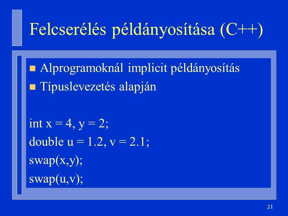 Felcserélés példányosítása (C++)