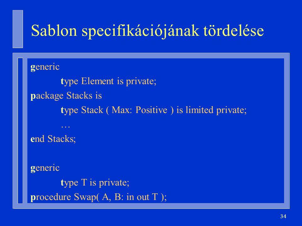 Sablon specifikációjának tördelése