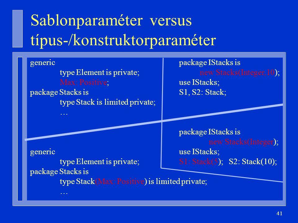 Sablonparaméter versus típus-/konstruktorparaméter