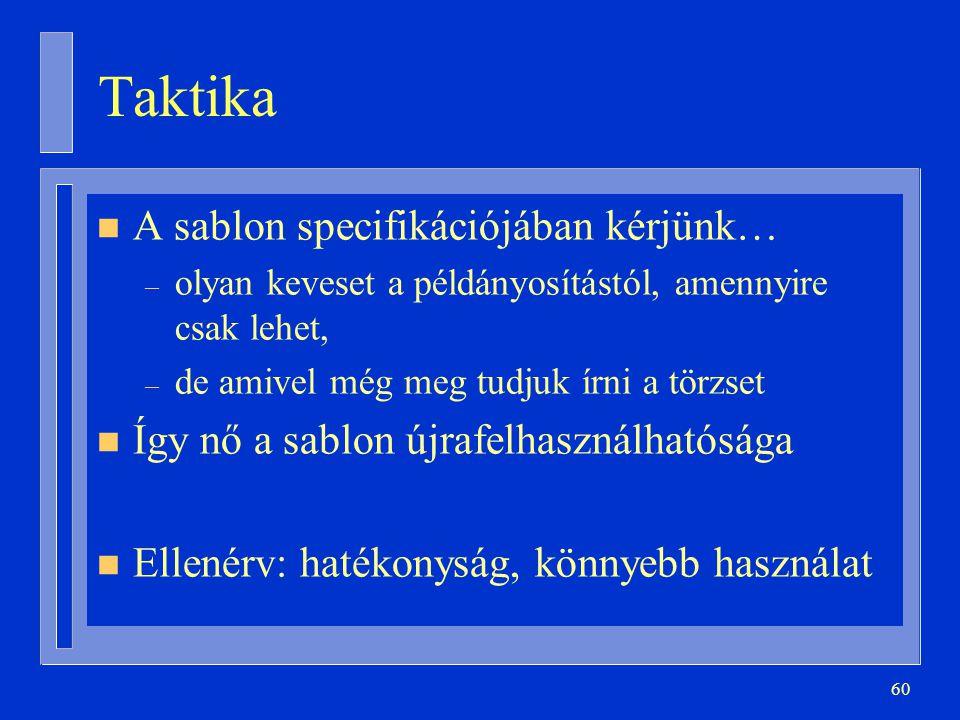 Taktika A sablon specifikációjában kérjünk…
