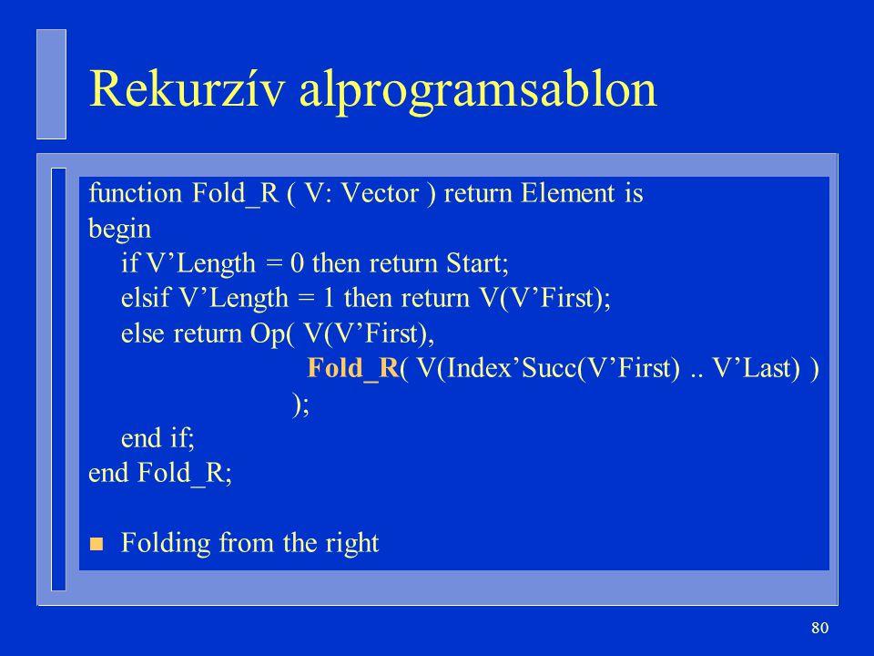 Rekurzív alprogramsablon