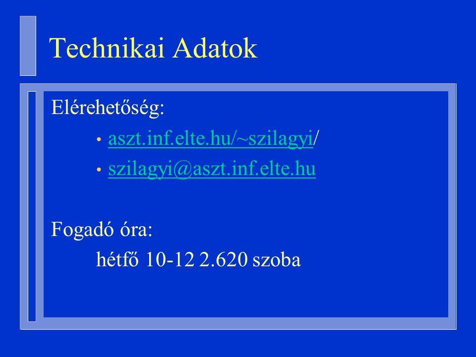 Technikai Adatok Elérehetőség: aszt.inf.elte.hu/~szilagyi/