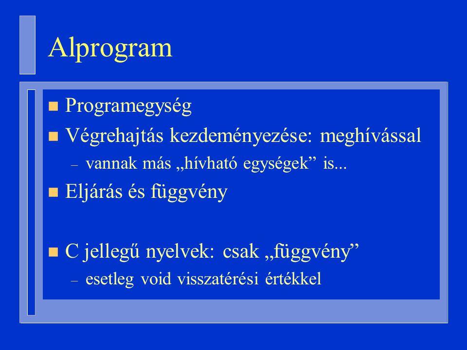 Alprogram Programegység Végrehajtás kezdeményezése: meghívással