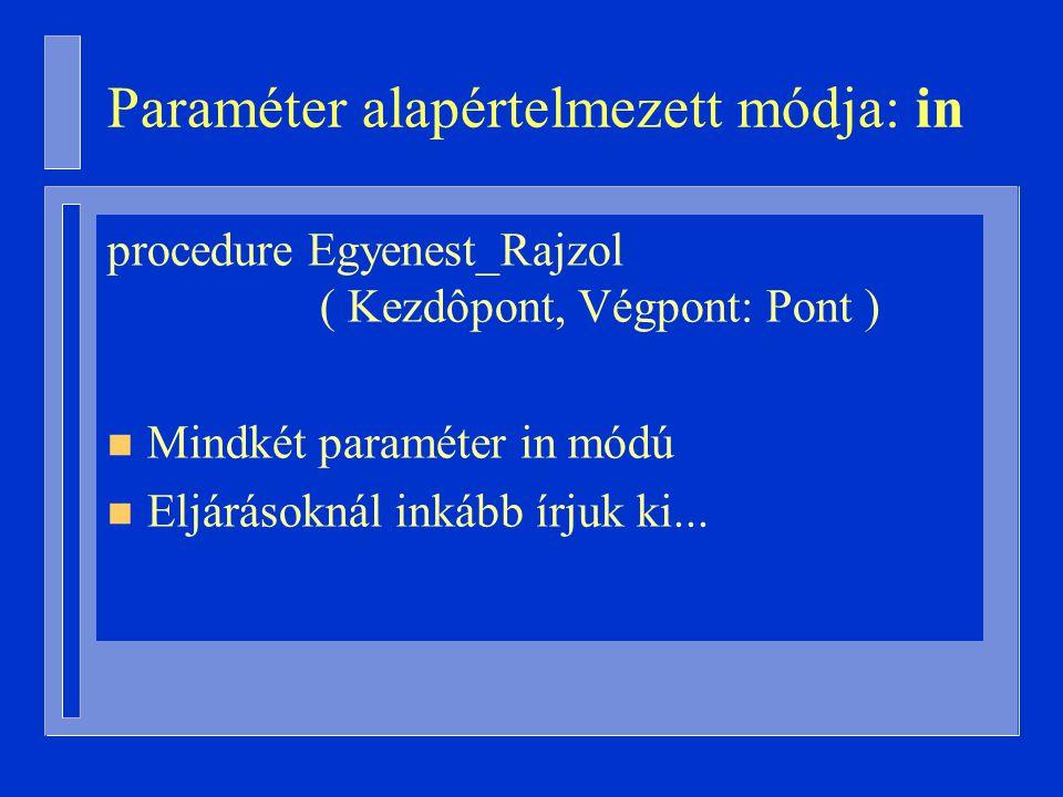 Paraméter alapértelmezett módja: in