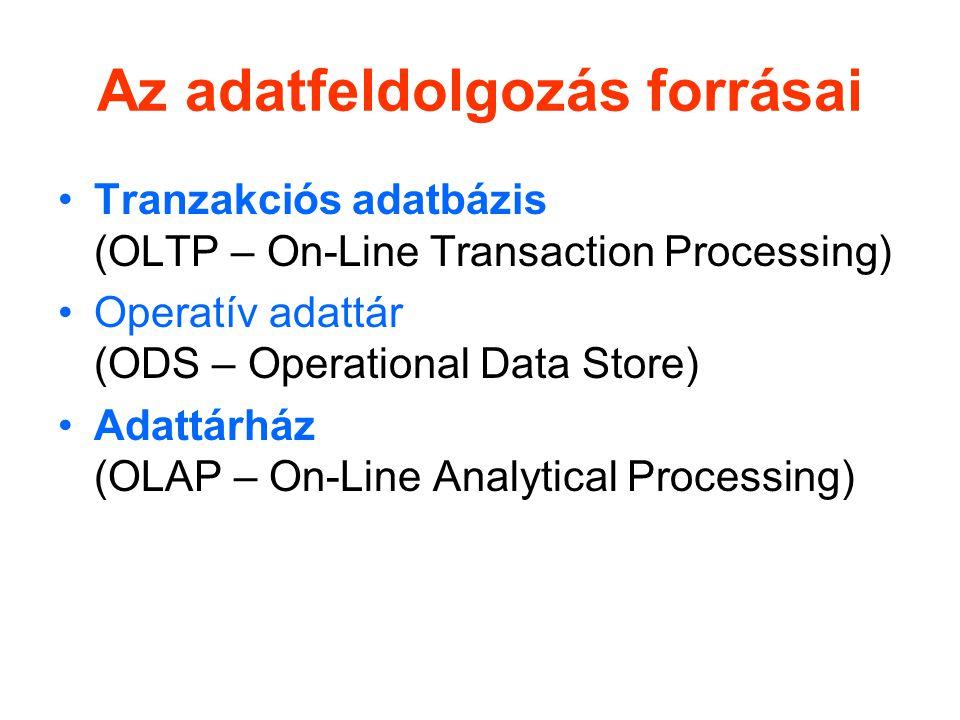 Az adatfeldolgozás forrásai
