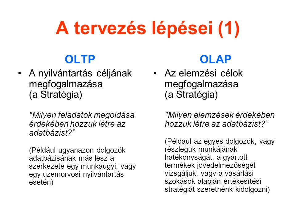 A tervezés lépései (1) OLTP OLAP