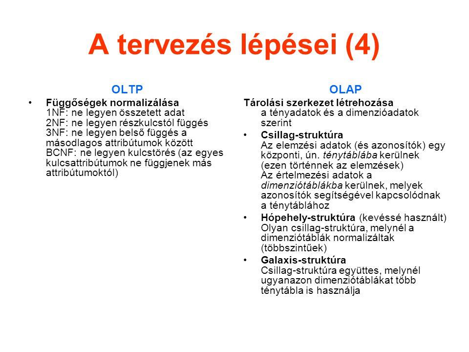 A tervezés lépései (4) OLTP OLAP