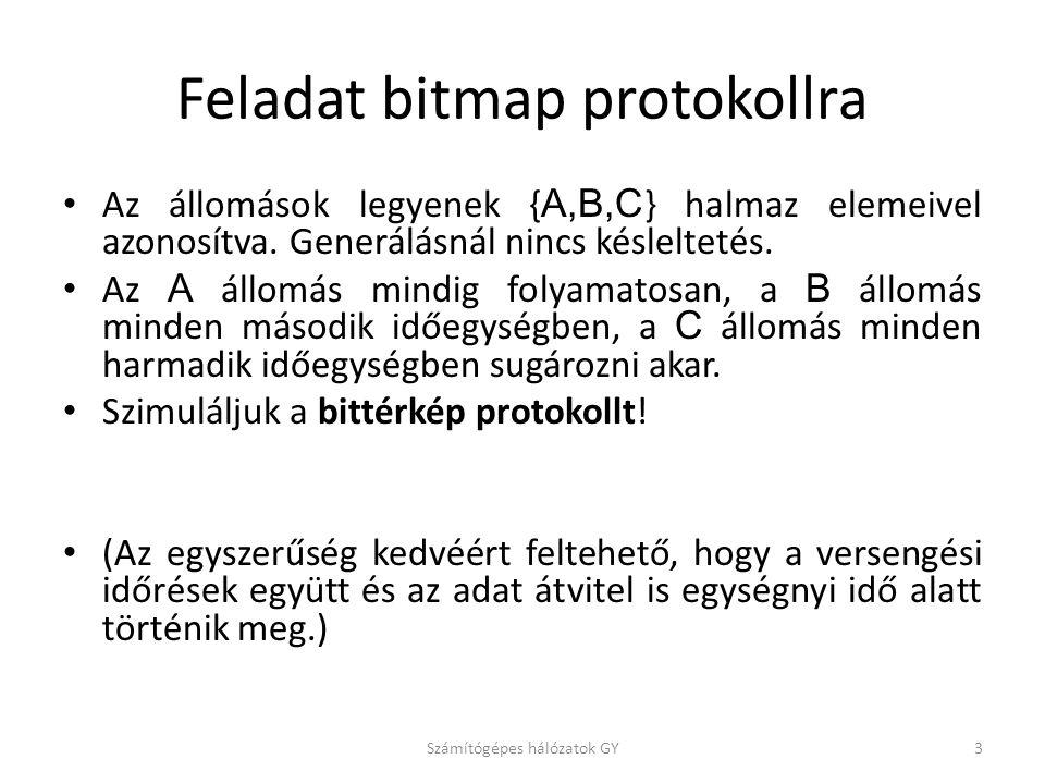 Feladat bitmap protokollra