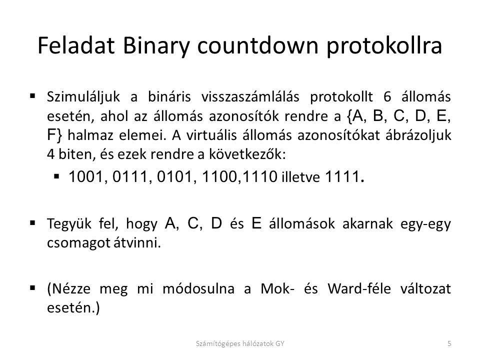 Feladat Binary countdown protokollra