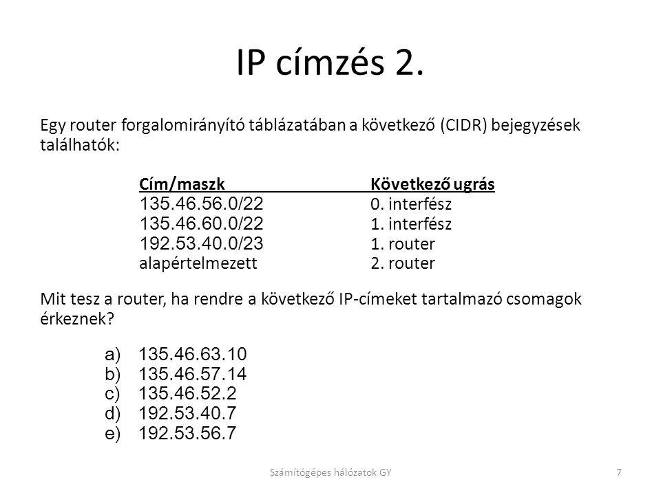Számítógépes hálózatok GY