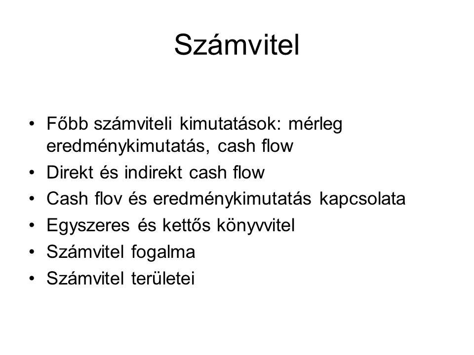 Számvitel Főbb számviteli kimutatások: mérleg eredménykimutatás, cash flow. Direkt és indirekt cash flow.