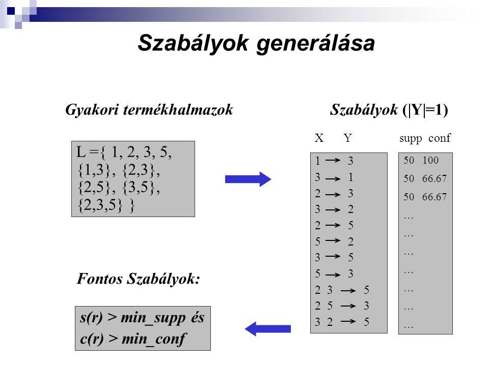 Szabályok generálása Gyakori termékhalmazok Szabályok (|Y|=1)