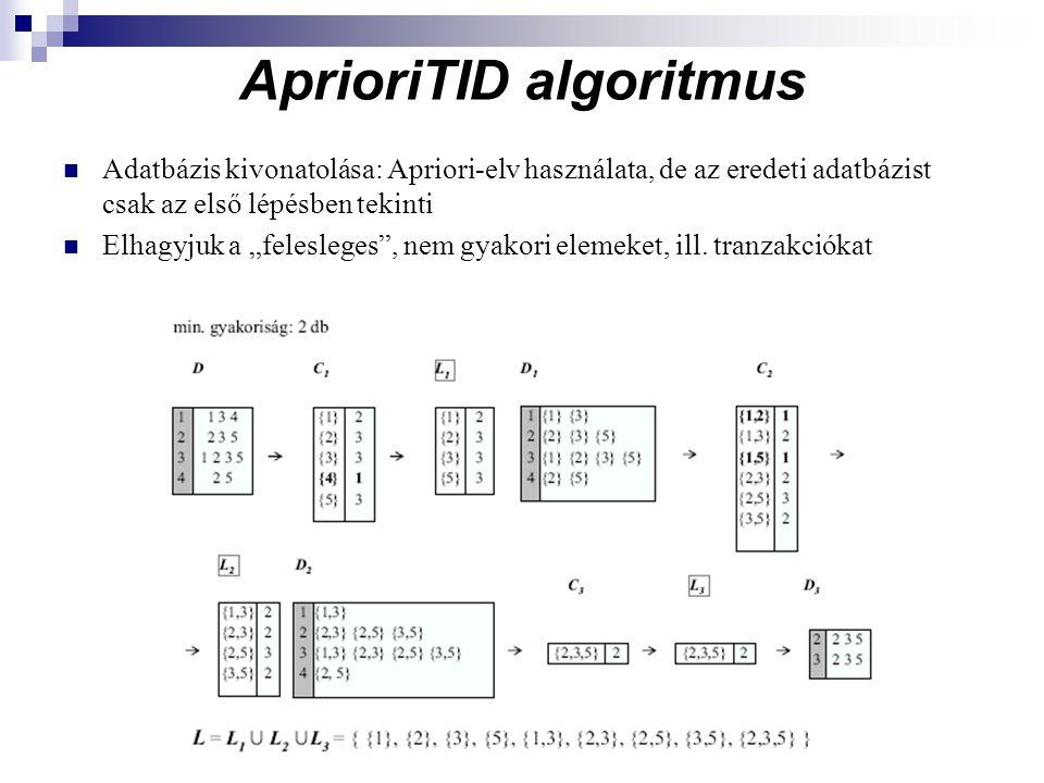 AprioriTID algoritmus