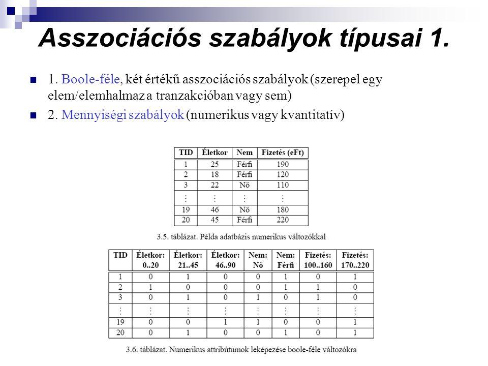 Asszociációs szabályok típusai 1.