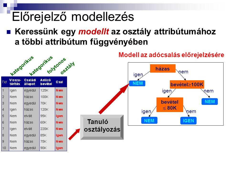 Előrejelző modellezés