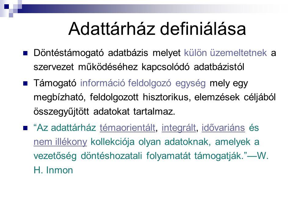 Adattárház definiálása