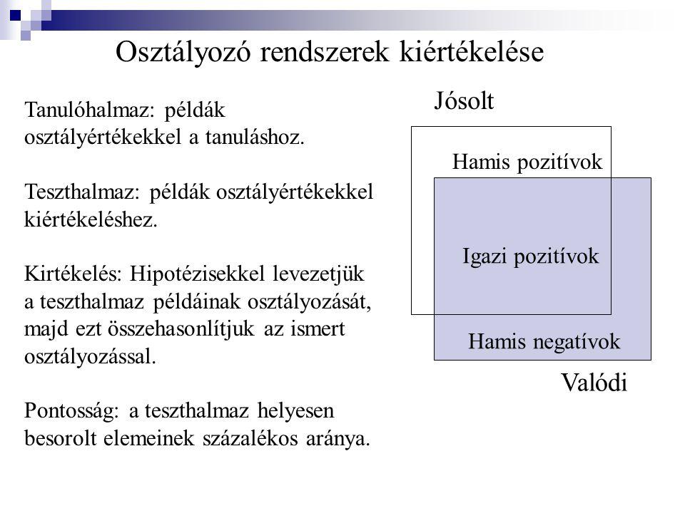Osztályozó rendszerek kiértékelése