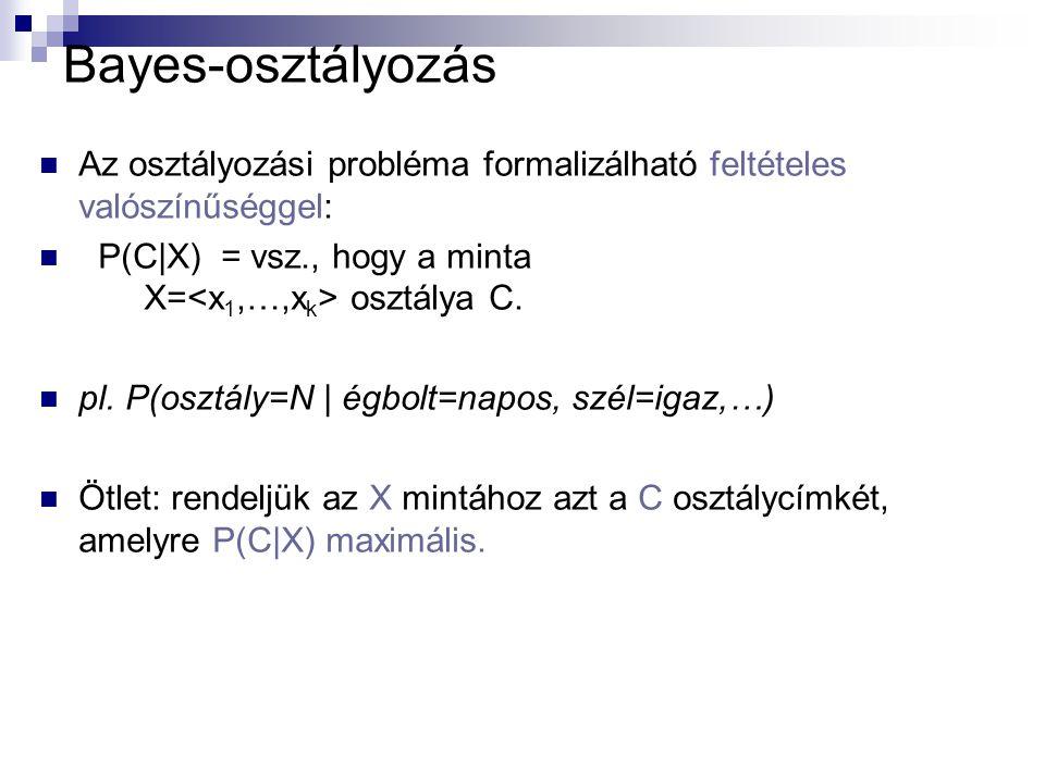 Bayes-osztályozás Az osztályozási probléma formalizálható feltételes valószínűséggel: P(C|X) = vsz., hogy a minta X=<x1,…,xk> osztálya C.