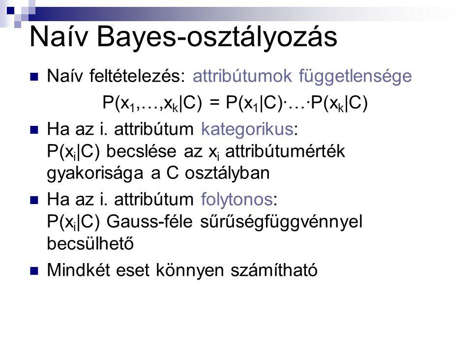 Naív Bayes-osztályozás