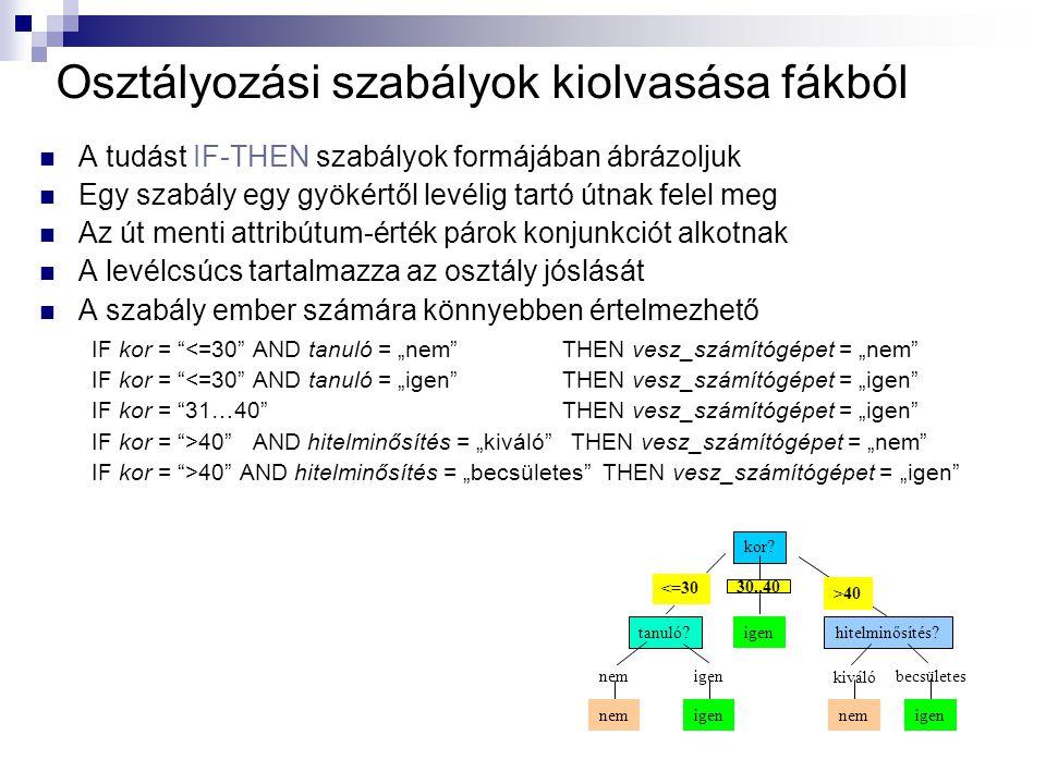 Osztályozási szabályok kiolvasása fákból