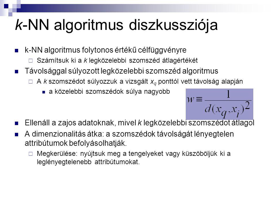 k-NN algoritmus diszkussziója