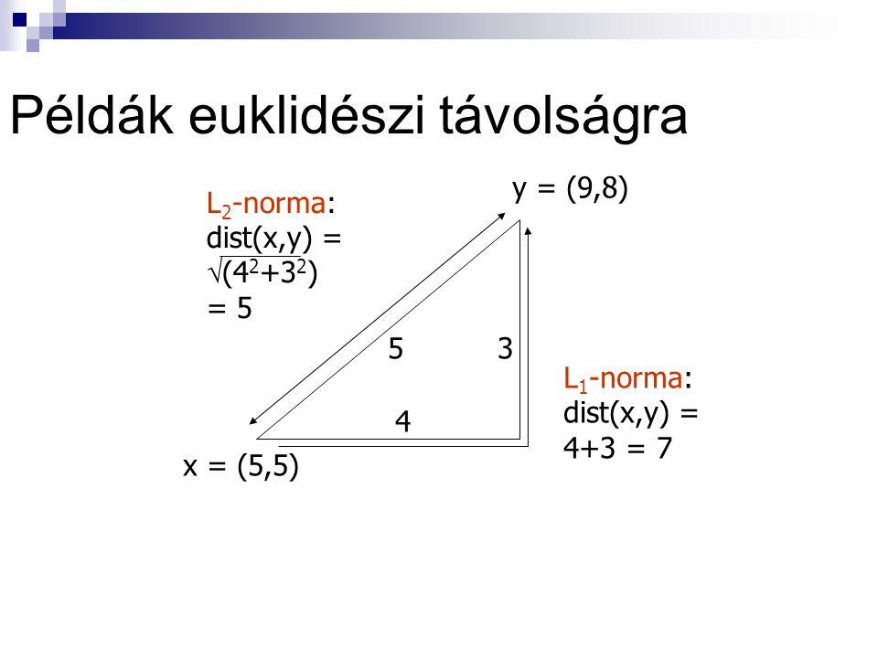 Példák euklidészi távolságra