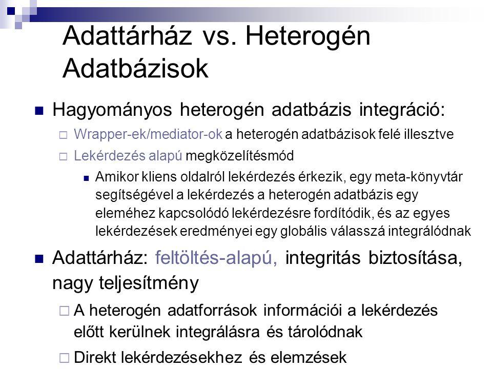 Adattárház vs. Heterogén Adatbázisok