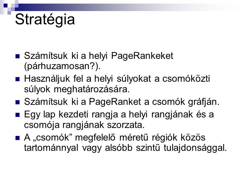 Stratégia Számítsuk ki a helyi PageRankeket (párhuzamosan ).