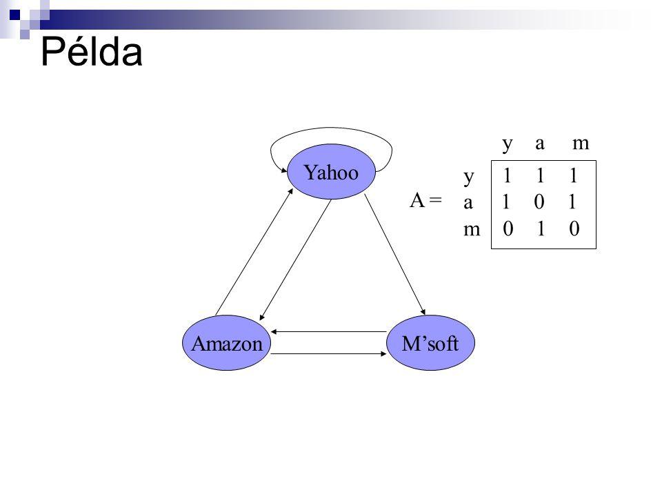 Példa y a m Yahoo y 1 1 1 a 1 0 1 m 0 1 0 A = Amazon M'soft