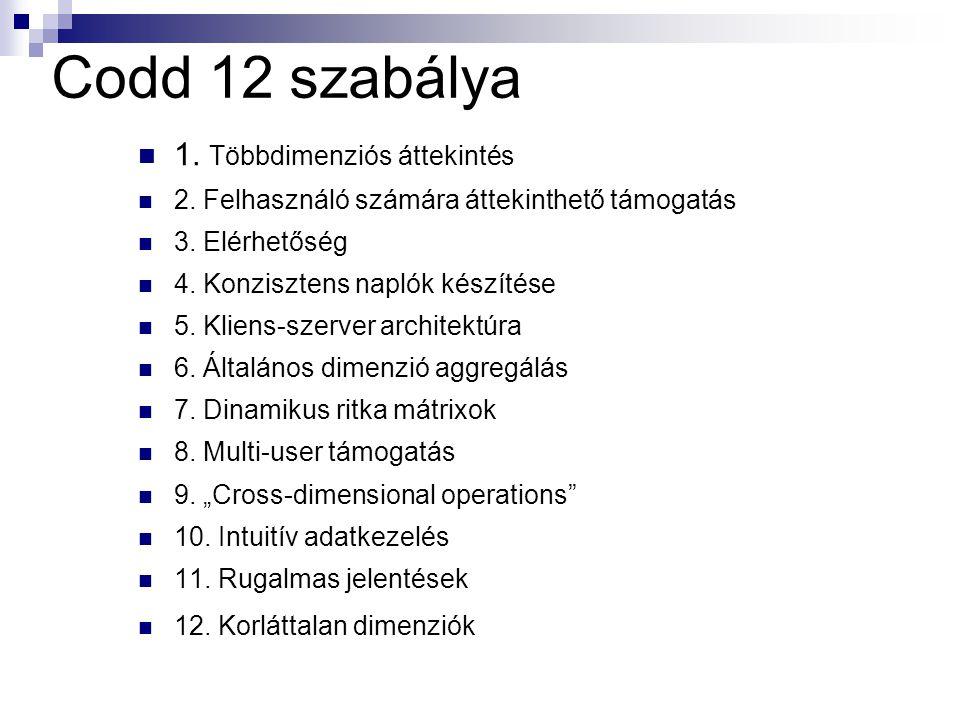 Codd 12 szabálya 1. Többdimenziós áttekintés
