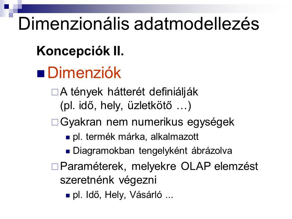 Dimenzionális adatmodellezés